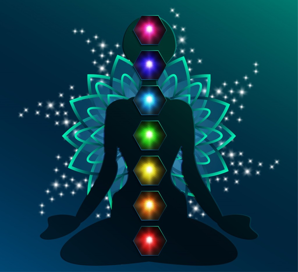 Karmuka Yoga, the Chakras and the endocrine system - Karmuka Yoga
