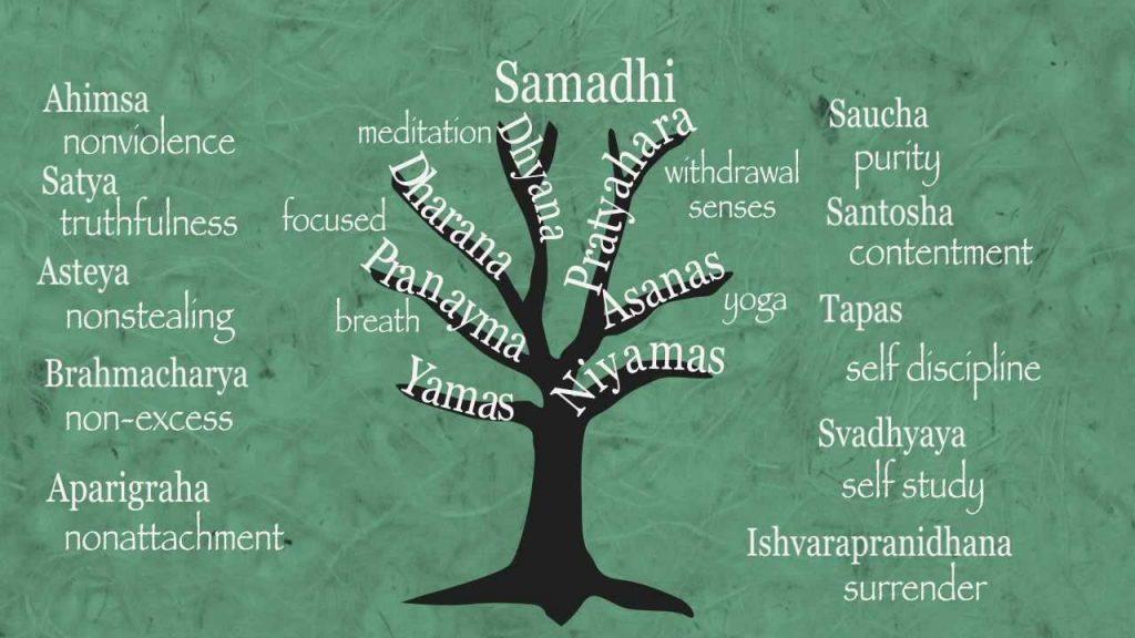 The JOY of Non-Attachment: Surviving Covid 19 - Karmuka Yoga