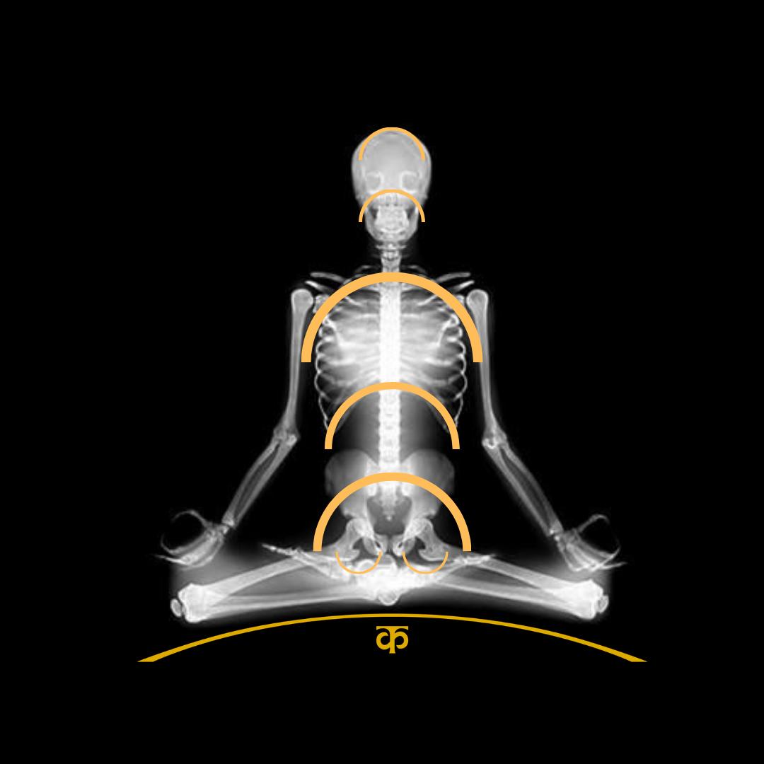 Karmuka Yoga - Karmuka Yoga